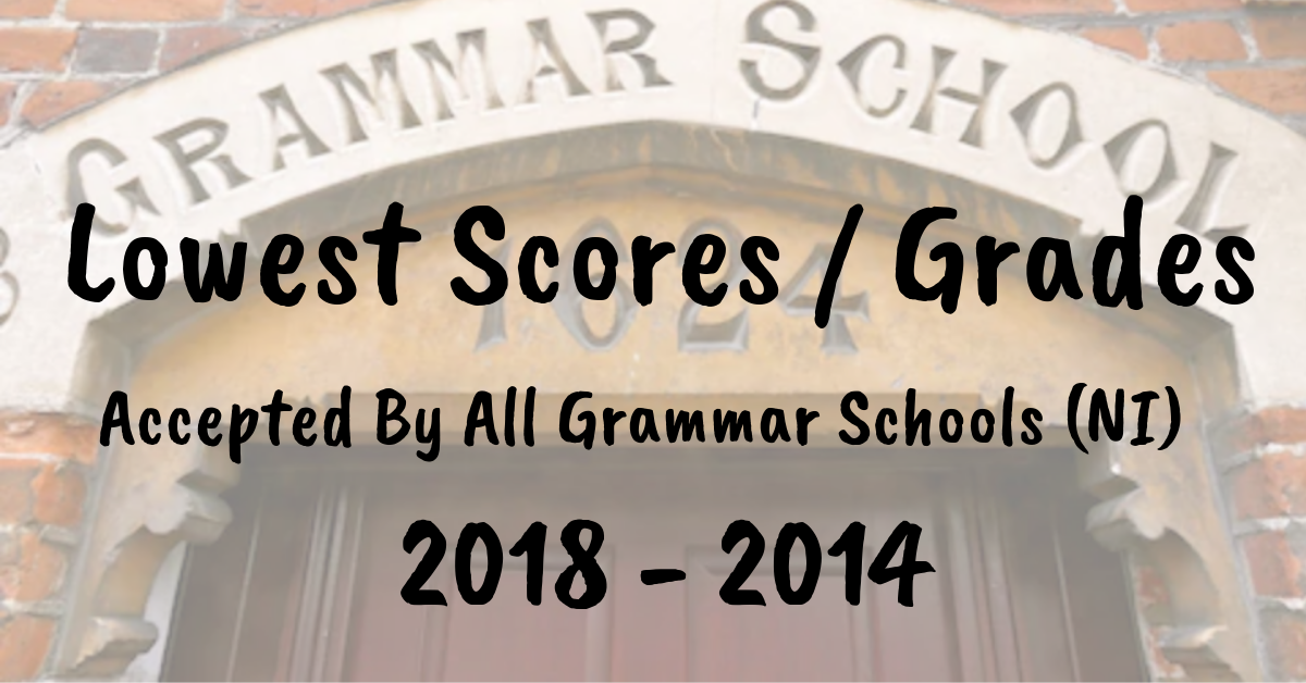 Lowest Scores Accepted By NI Grammar Schools, 2018 to 2014