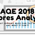 Statistical Analysis Of AQE Raw Scores (2018 Tests)